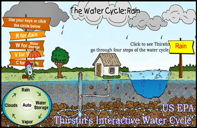 Pre K Water Education EPA Thirstins Water Cycle 2