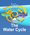 Water cycle Project Wet