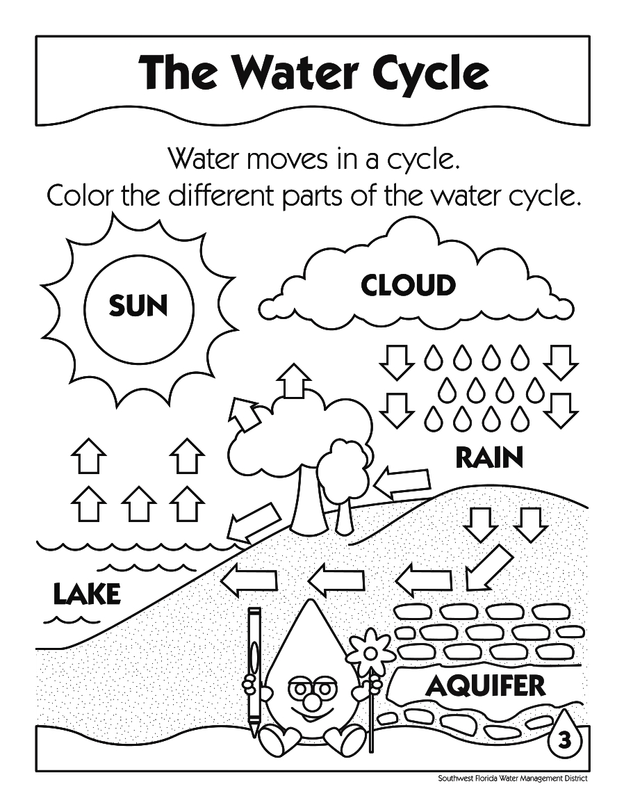 Water Cycle Coloring Book as well as water cycle pre k coloring pages