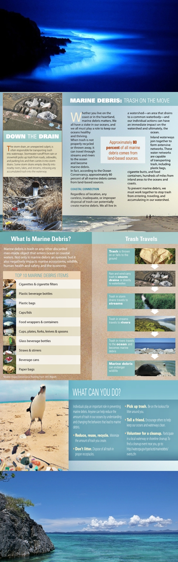 Water infograph from internet contributors Save the water EPA Marine Debris Prevention