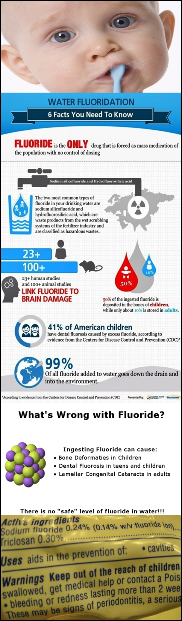 Water infograph from internet contributors water fluoride  facts