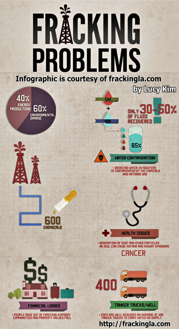 fracking water quality and hydraulic fracturing New fracking reports clash over effects on health, environment, climate the data demonstrate the absence of a direct correlation between hydraulic fracturing and impairments to drinking water that question the contention that fracking harms air and water quality and human.