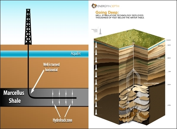 Save the water Fracking Energy In Depth Illustration