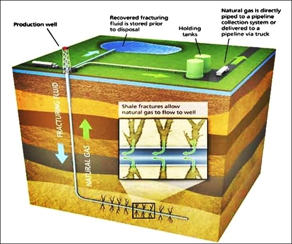 Fracking waste water