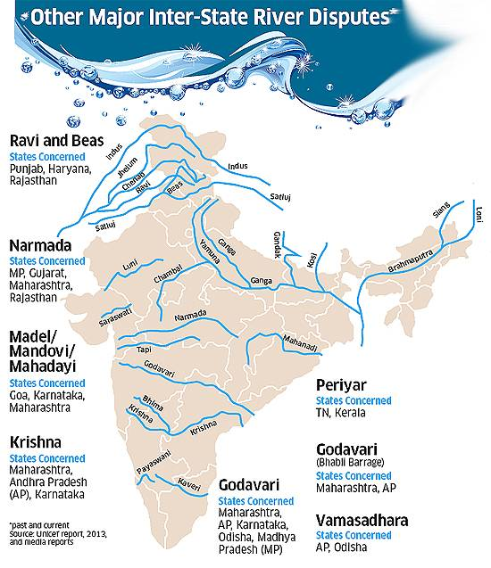 India Faces Severe Water Crisis - Ap rivers map