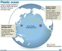 Graphic showing the North Pacific Subtropical Gyre (NPSG) where plastic waste has increased 100-fold over the last 40 years (Photo Credit AFP)