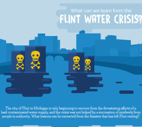 What Can We Learn From The Flint Water Crisis