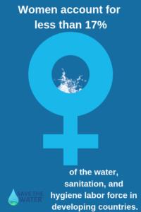 women in water